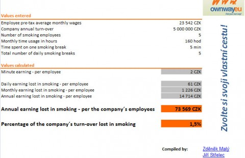 We have figured out how much smoking costs the employer.