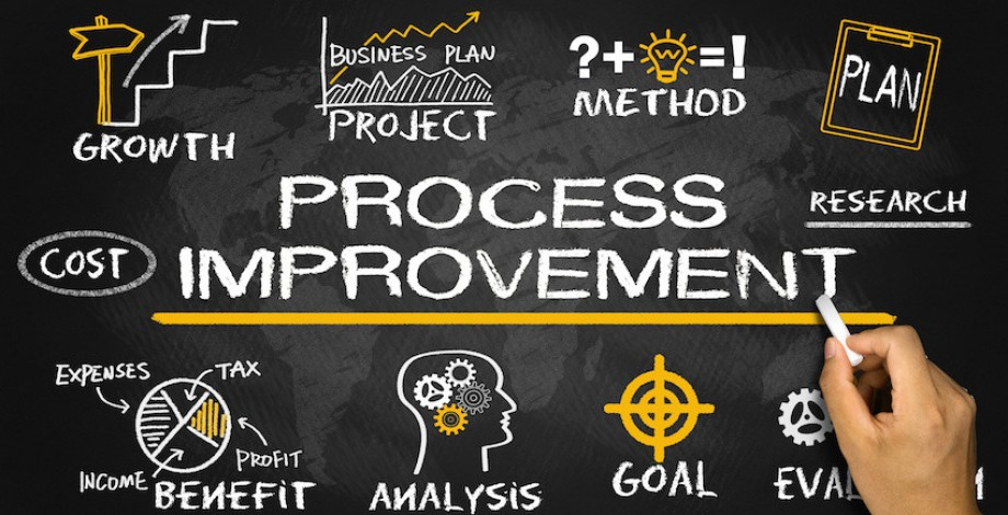 Continuous improvement of processes