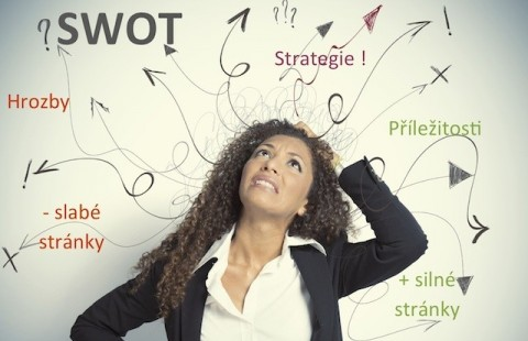 The Most Frequent Failings in Creating a SWOT analysis