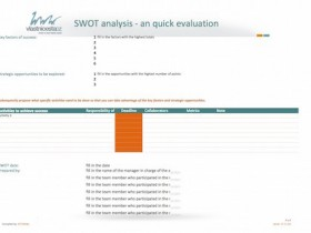 SWOT analysis - quick evaluation and action